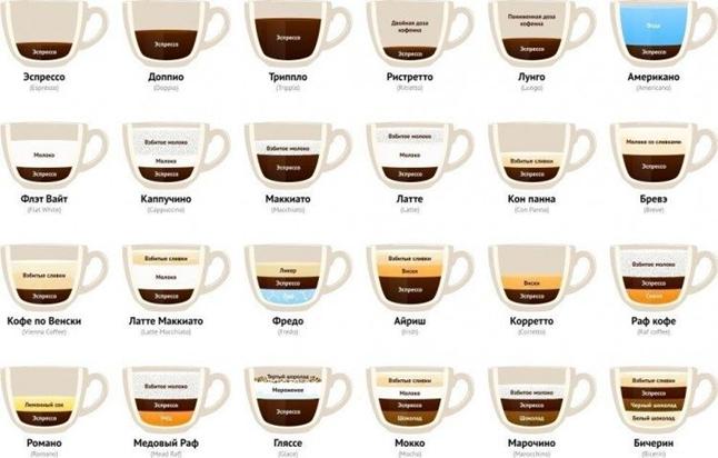 ყავა ფურშეტისათვის